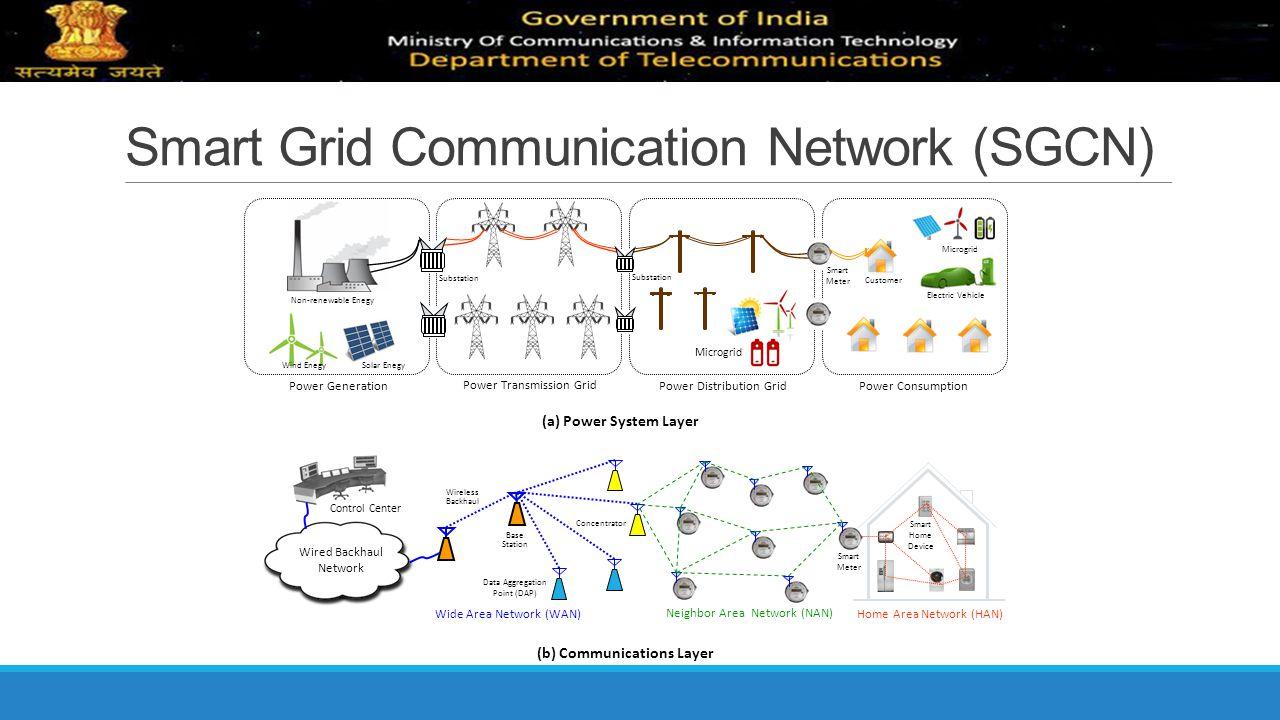 Smart Grid Communication Network (SGCN)