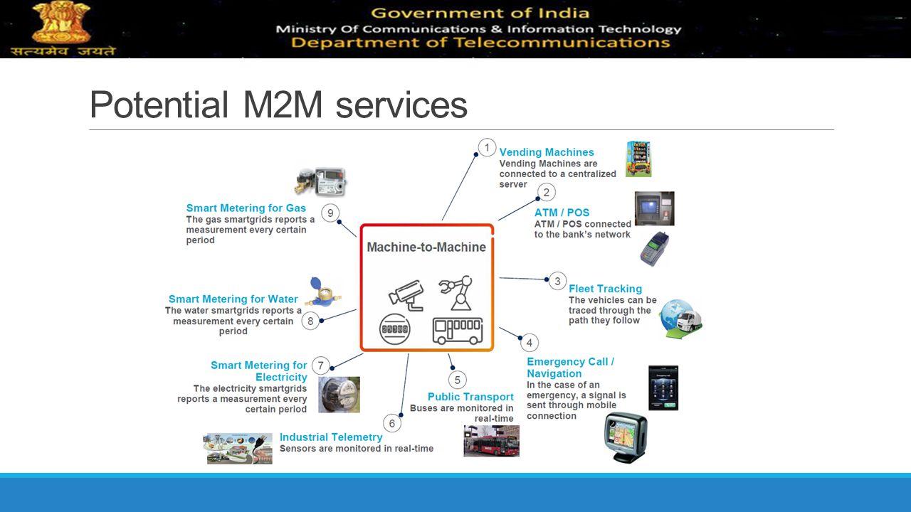 Potential M2M services