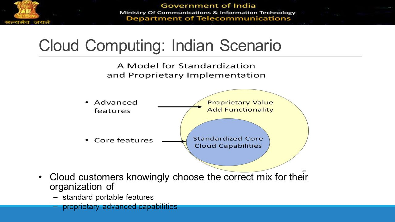 Cloud Computing: Indian Scenario