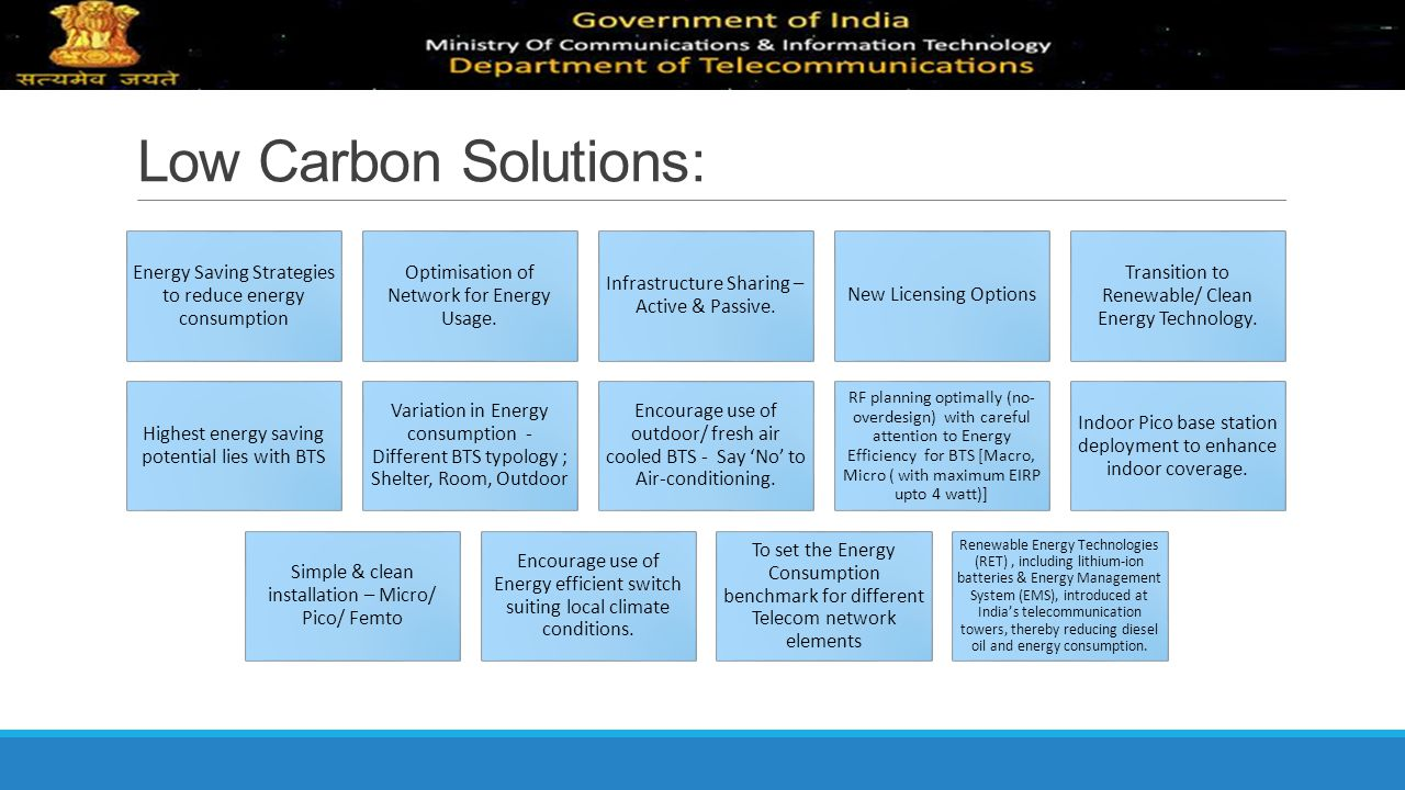 Low Carbon Solutions: Energy Saving Strategies to reduce energy consumption. Optimisation of Network for Energy Usage.