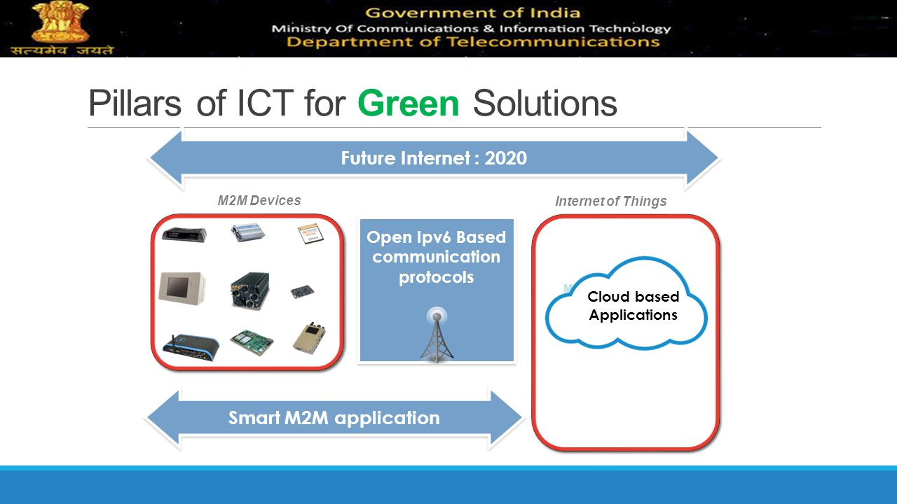 Pillars of ICT for Green Solutions