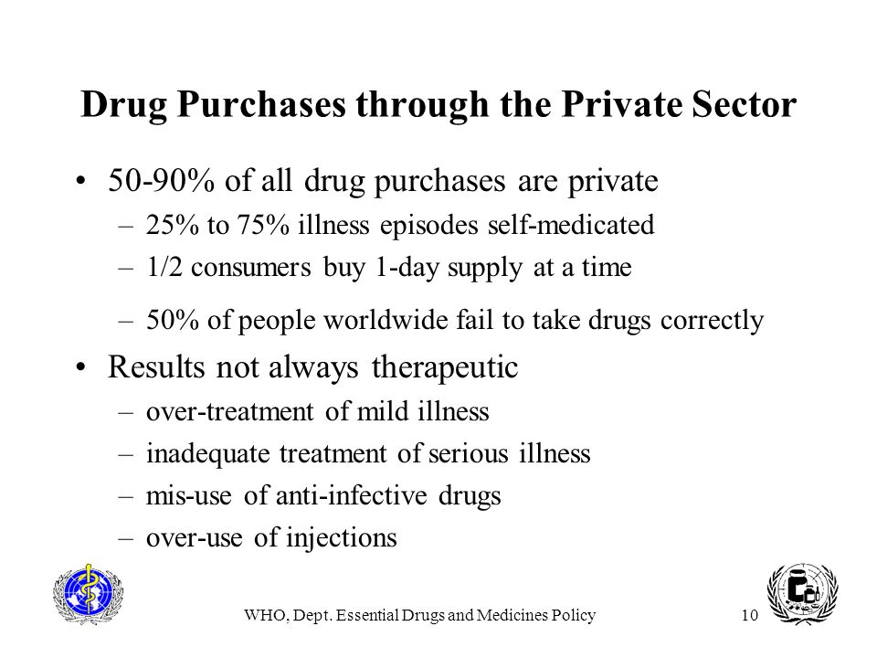 Drug Purchases through the Private Sector