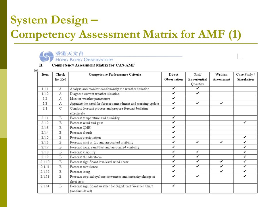 System Design – Competency Assessment Matrix for AMF (1)