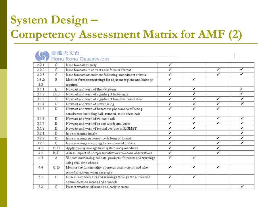 System Design – Competency Assessment Matrix for AMF (2)