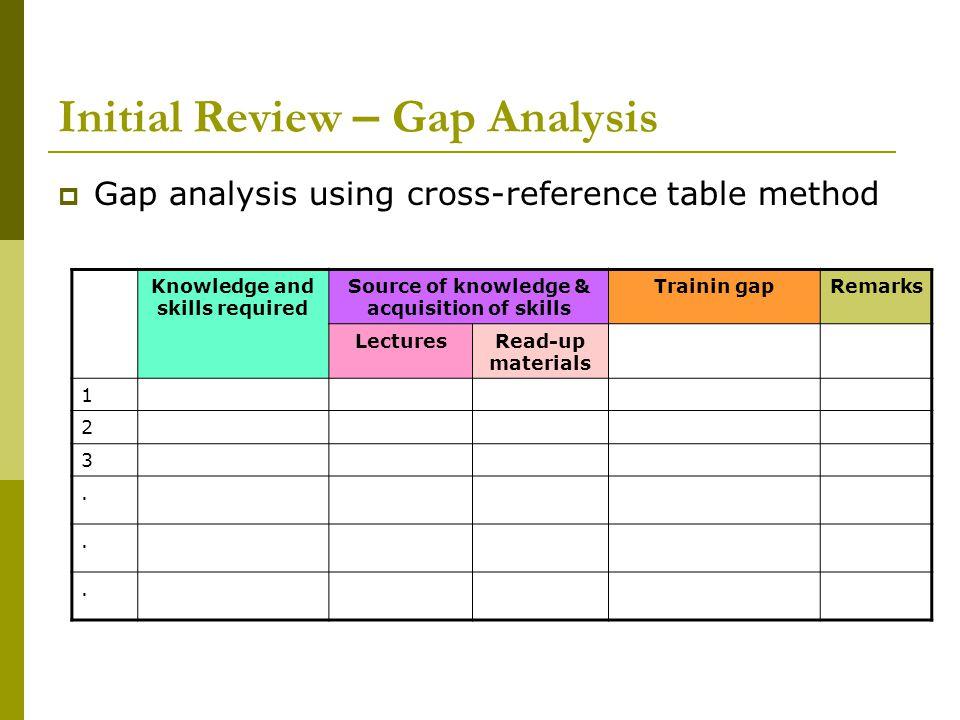 Initial Review – Gap Analysis