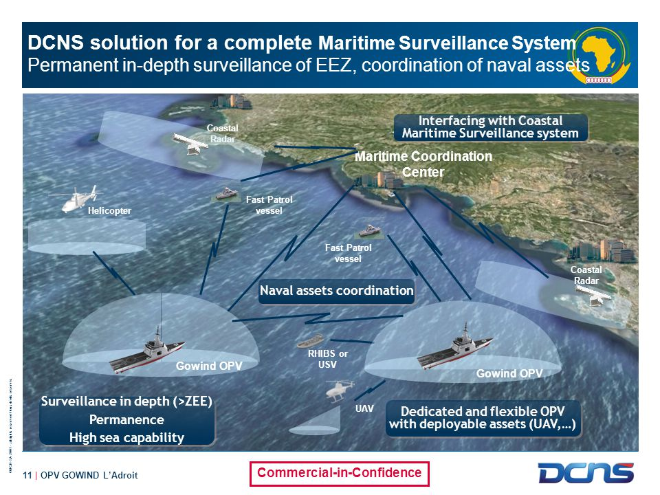 DCNS solution for a complete Maritime Surveillance System Permanent in-depth surveillance of EEZ, coordination of naval assets