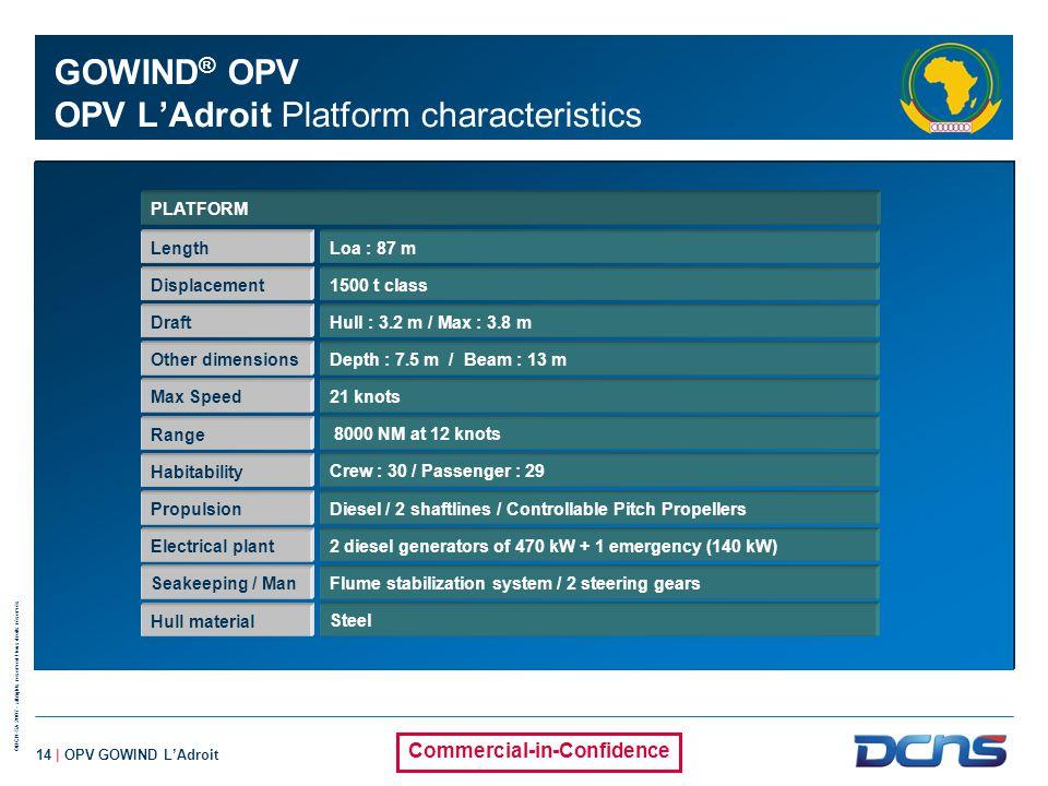 GOWIND® OPV OPV L'Adroit Platform characteristics