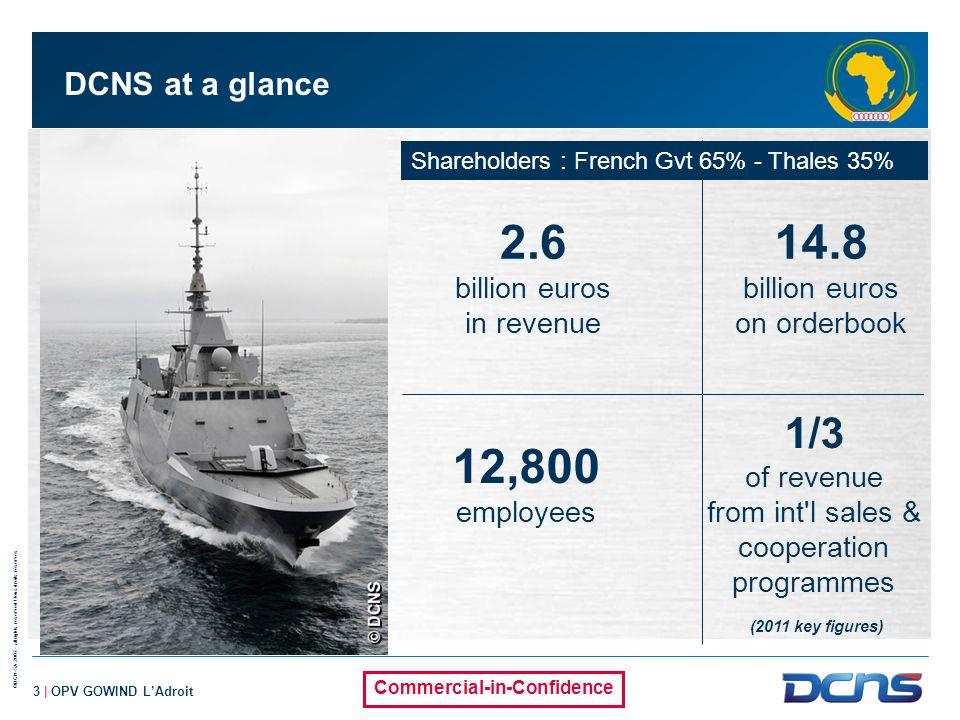 2.6 billion euros in revenue 14.8 billion euros on orderbook