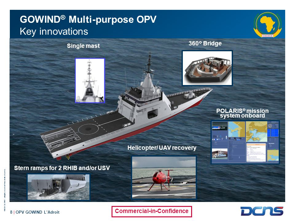 GOWIND® Multi-purpose OPV Key innovations