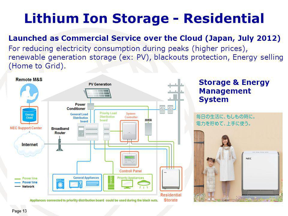 Lithium Ion Storage - Residential
