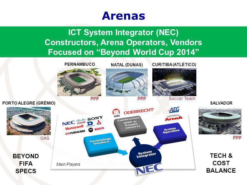 Arenas ICT System Integrator (NEC)