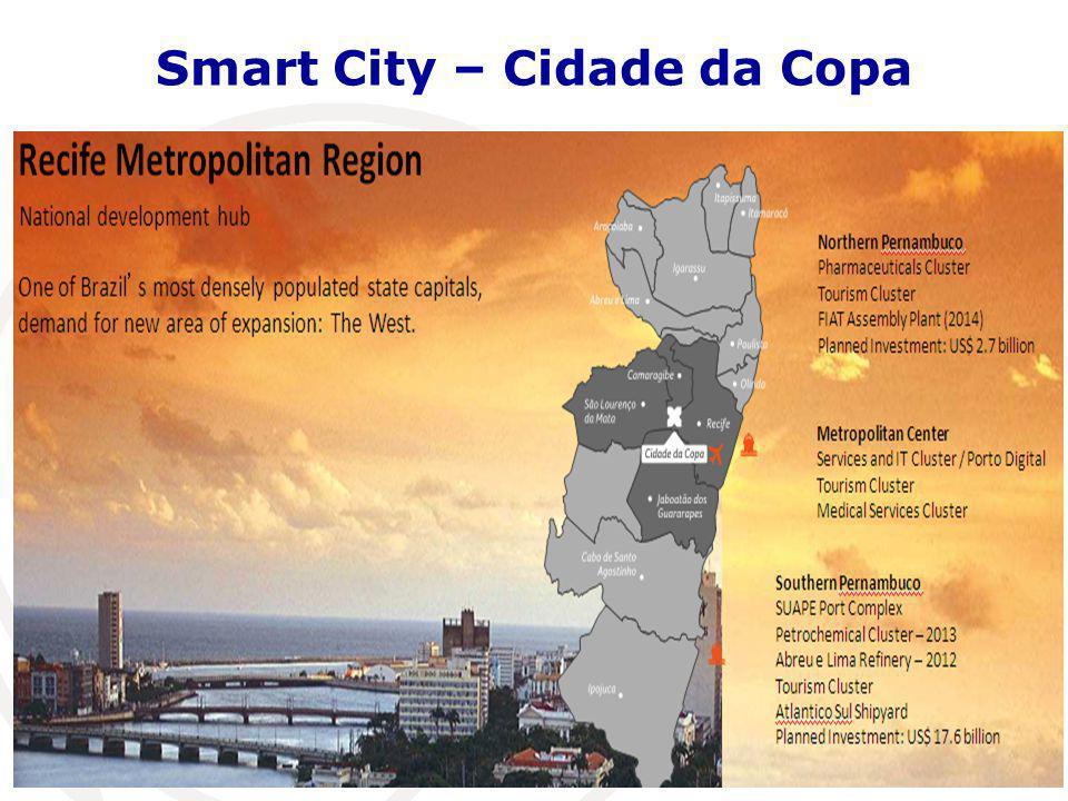 Smart City – Cidade da Copa