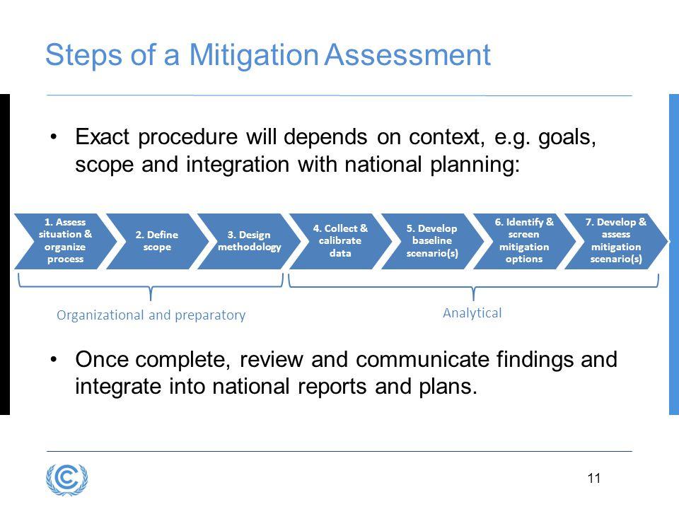 Steps of a Mitigation Assessment