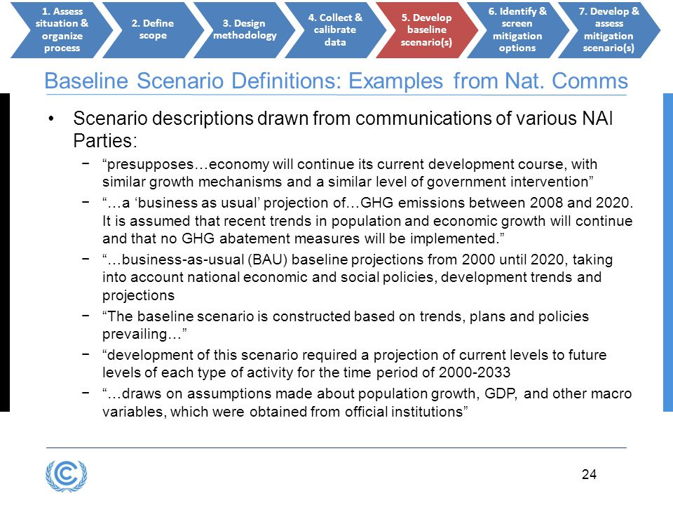 Baseline Scenario Definitions: Examples from Nat. Comms