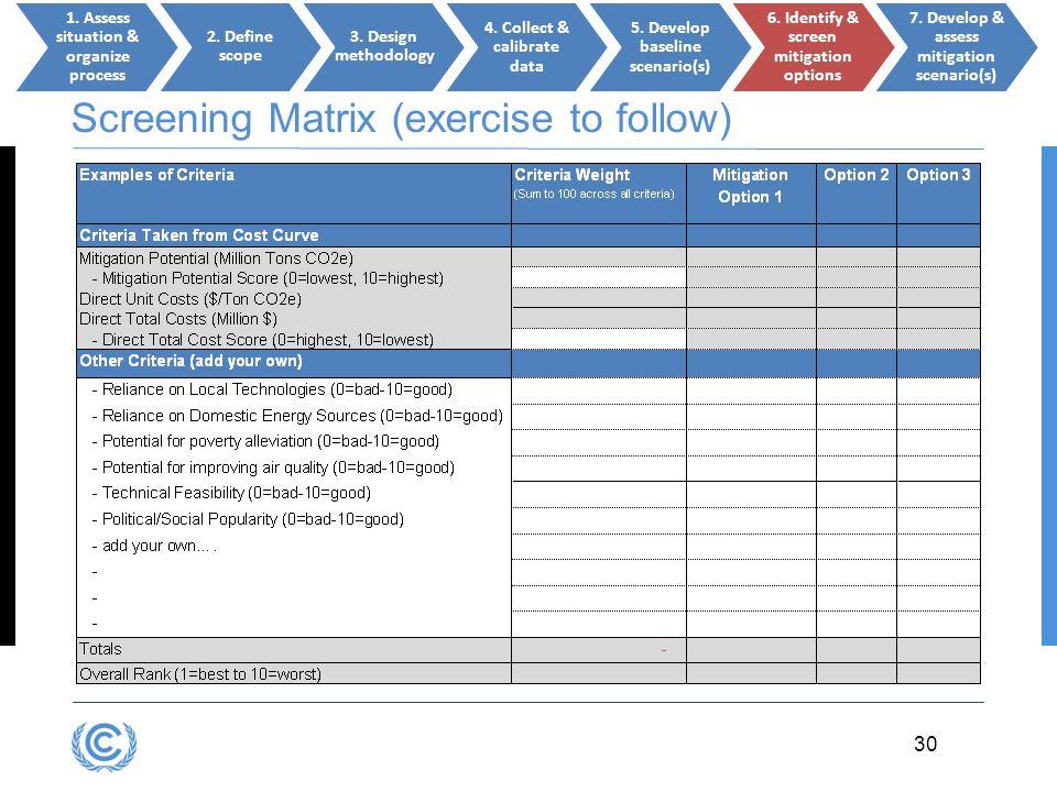 Screening Matrix (exercise to follow)