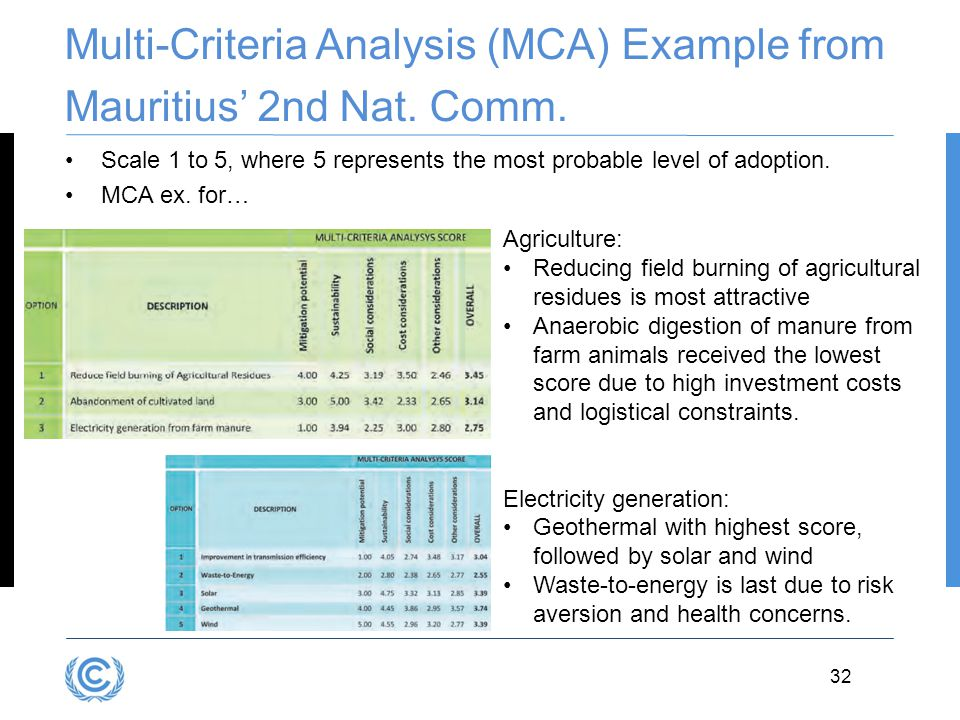 Multi-Criteria Analysis (MCA) Example from Mauritius' 2nd Nat. Comm.