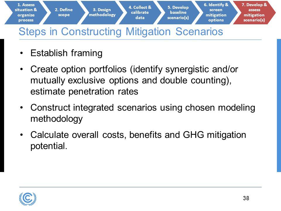 Steps in Constructing Mitigation Scenarios
