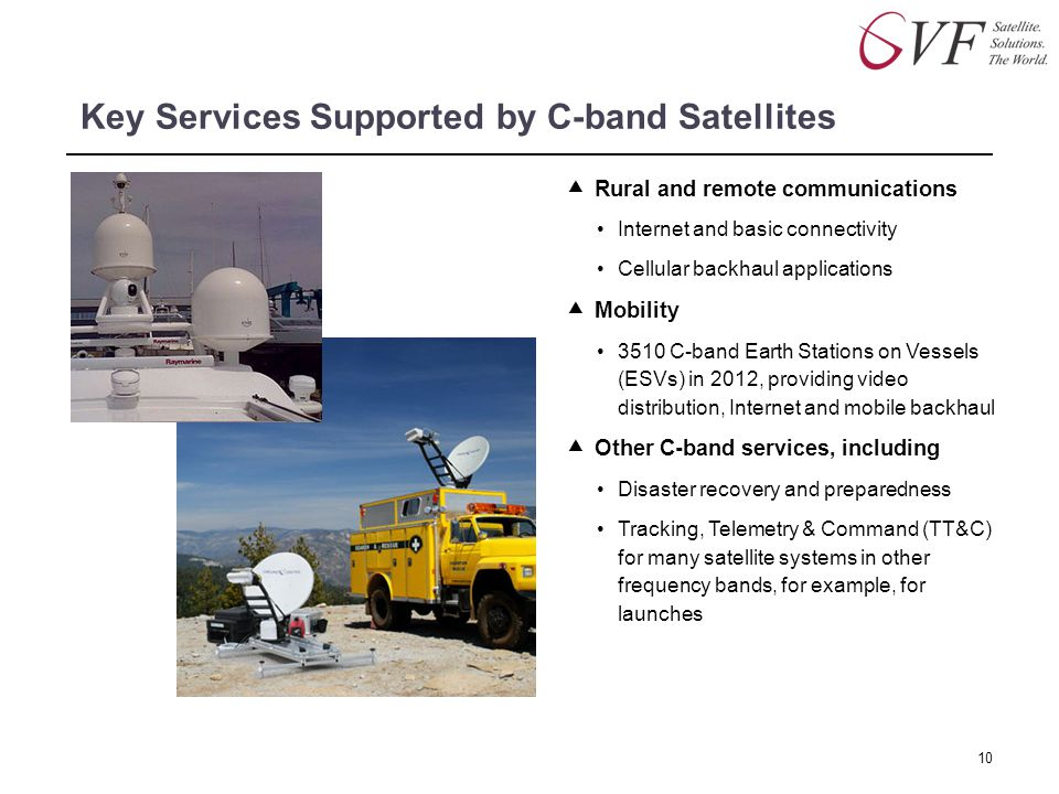Key Services Supported by C-band Satellites