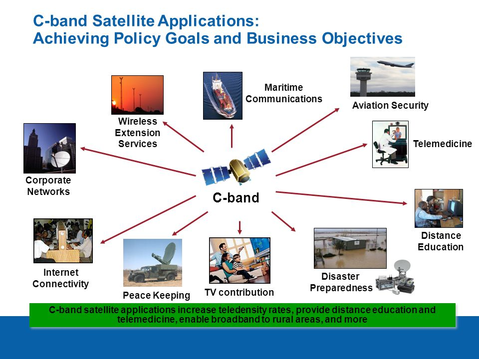 C-band Satellite Applications: Achieving Policy Goals and Business Objectives