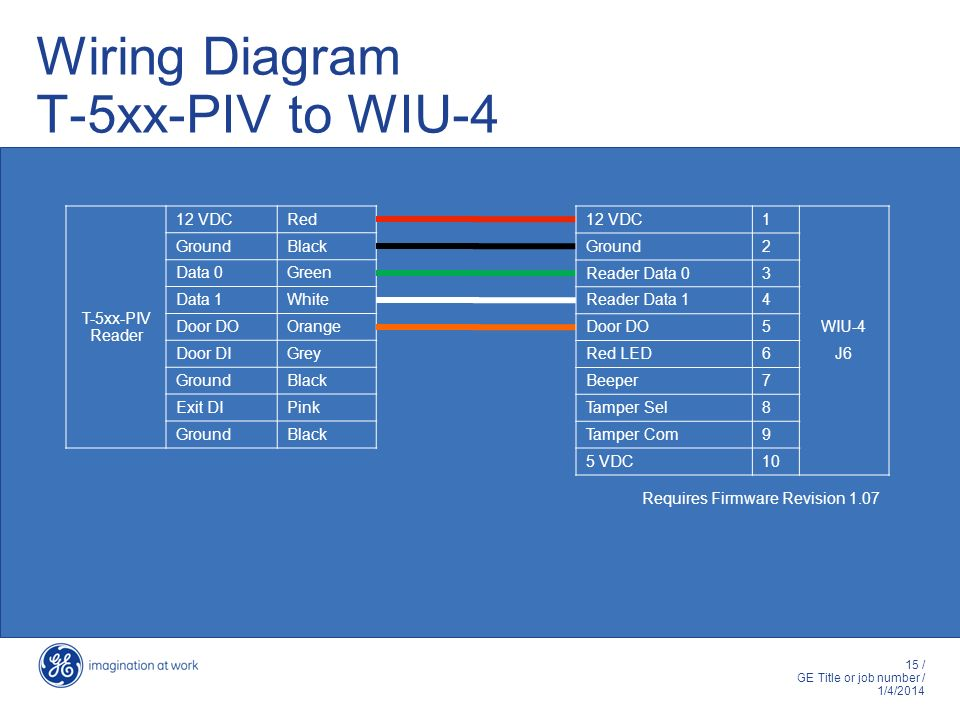 Wiring+Diagram+T 5xx PIV+to+WIU 4 transition series readers t 500 piv, t 520 piv, t 525 piv ppt wiu-2 wiring diagram at cos-gaming.co