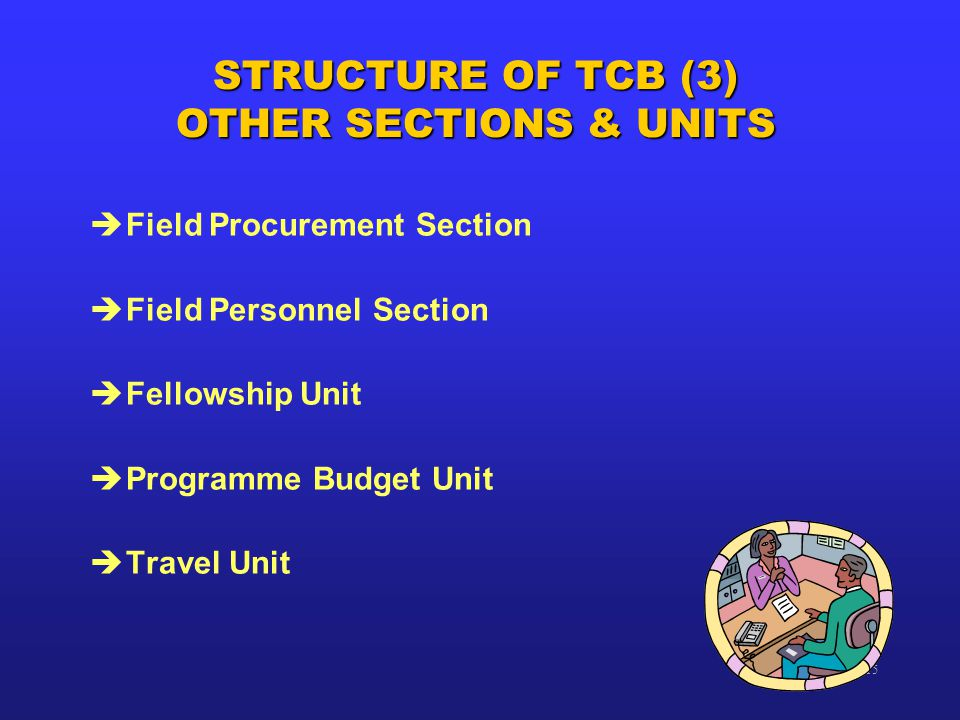 STRUCTURE OF TCB (3) OTHER SECTIONS & UNITS