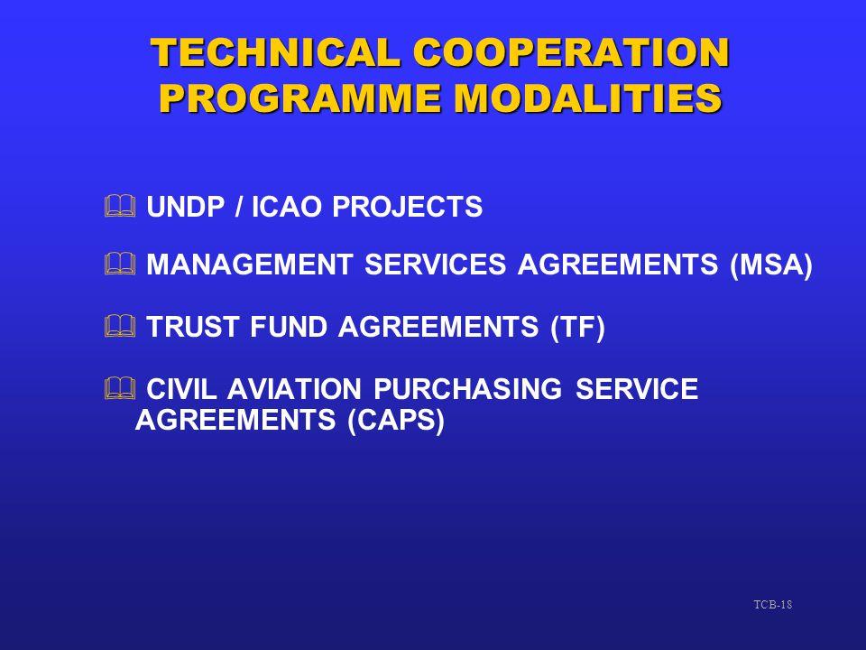 TECHNICAL COOPERATION PROGRAMME MODALITIES