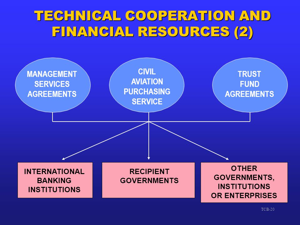 TECHNICAL COOPERATION AND FINANCIAL RESOURCES (2)