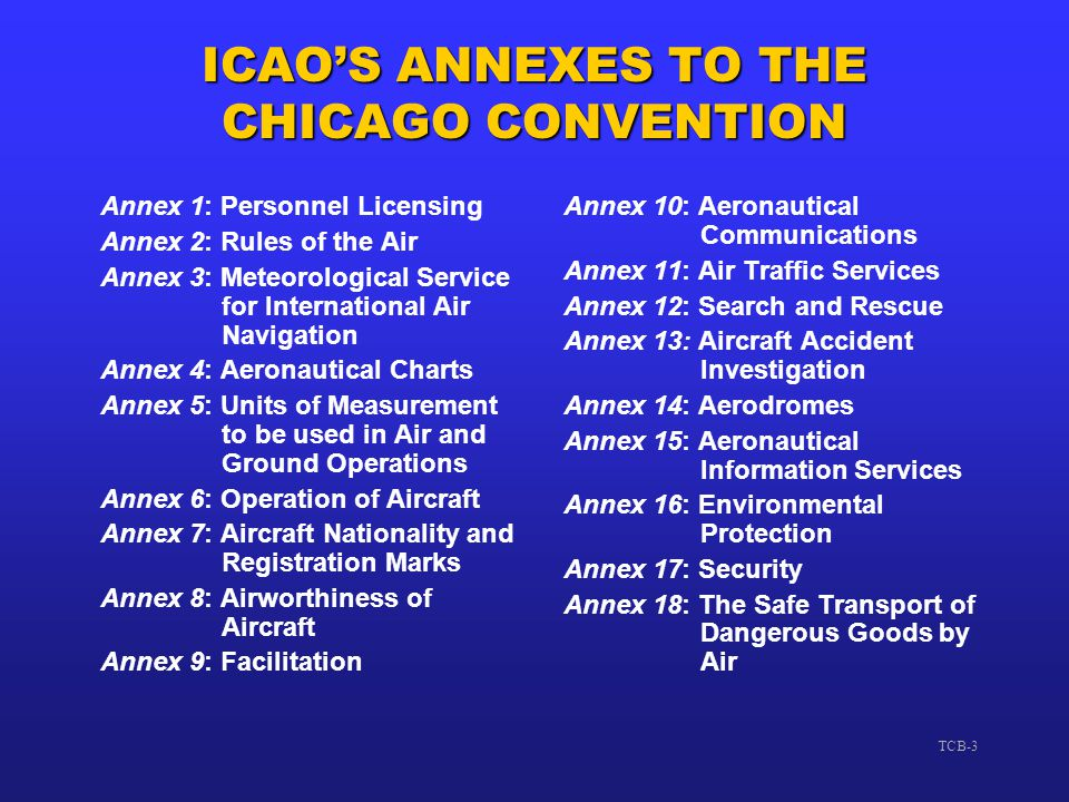 ICAO'S ANNEXES TO THE CHICAGO CONVENTION