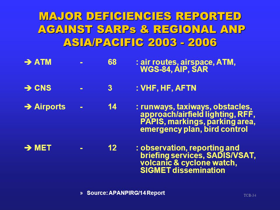 TCB - GENERAL 23 July 2003. MAJOR DEFICIENCIES REPORTED AGAINST SARPs & REGIONAL ANP ASIA/PACIFIC 2003 - 2006.