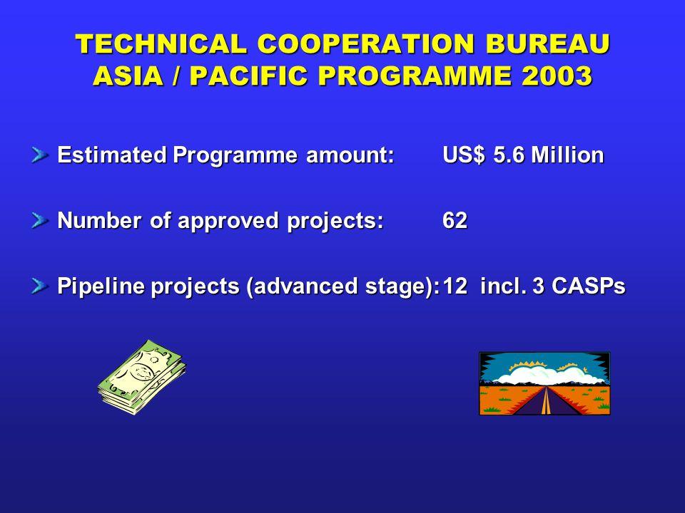 TECHNICAL COOPERATION BUREAU ASIA / PACIFIC PROGRAMME 2003
