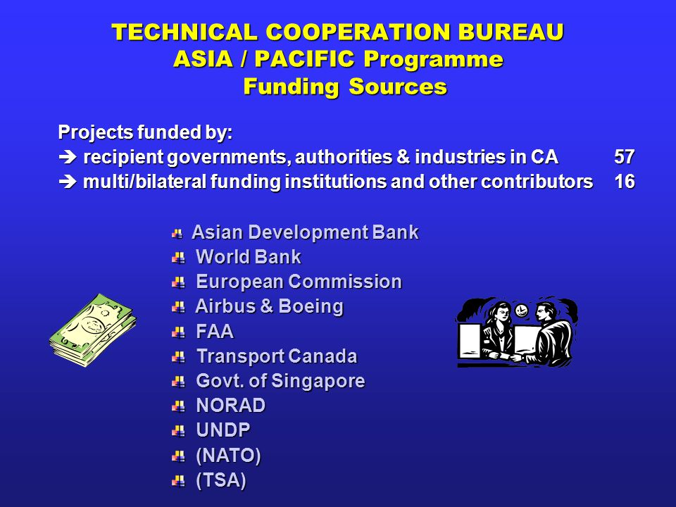 TECHNICAL COOPERATION BUREAU ASIA / PACIFIC Programme Funding Sources