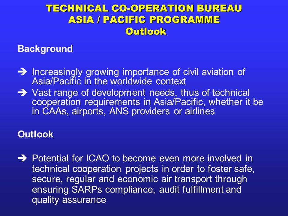 TECHNICAL CO-OPERATION BUREAU ASIA / PACIFIC PROGRAMME Outlook