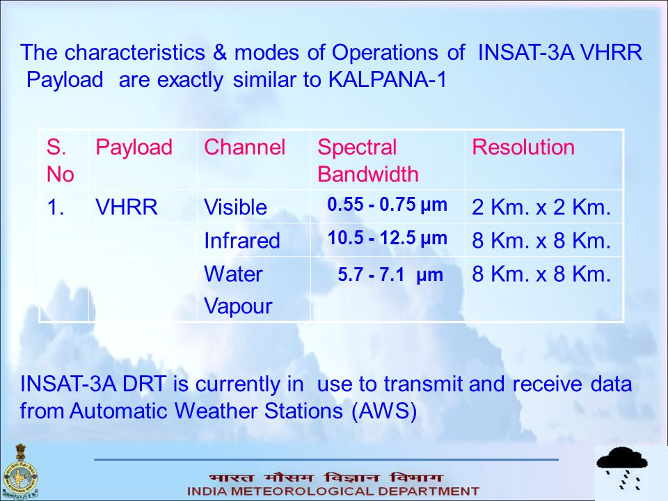 The characteristics & modes of Operations of INSAT-3A VHRR