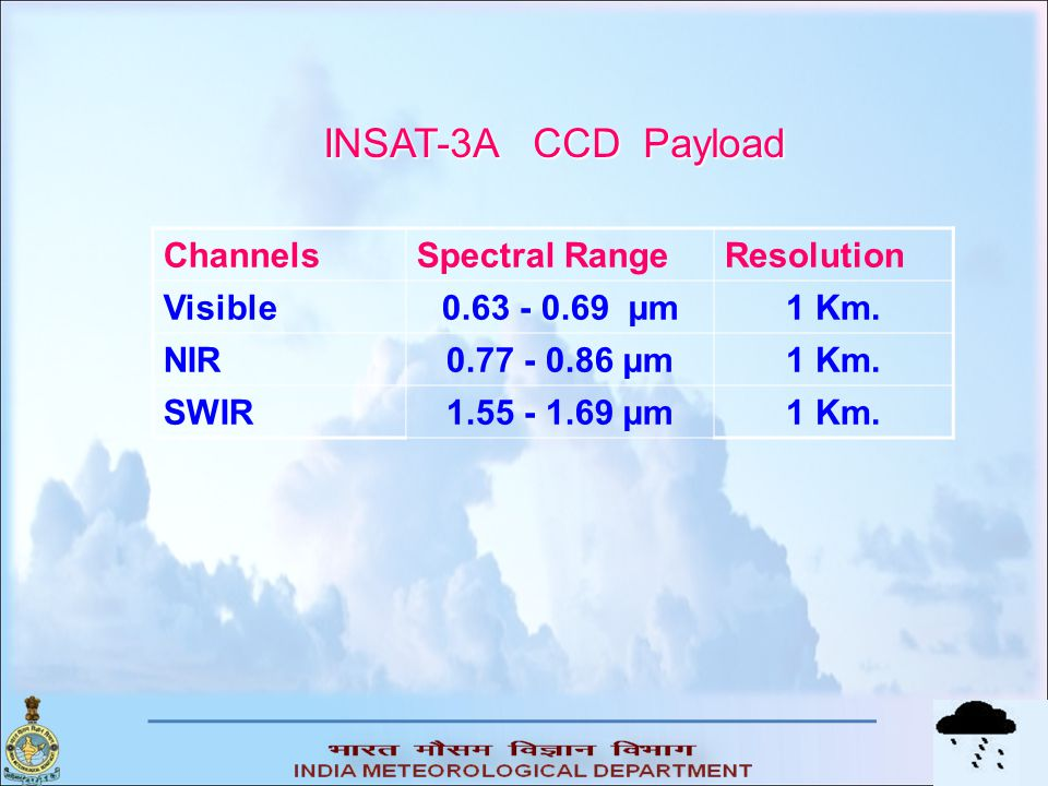 INSAT-3A CCD Payload Channels. Spectral Range. Resolution. Visible. 0.63 - 0.69 µm. 1 Km. NIR.