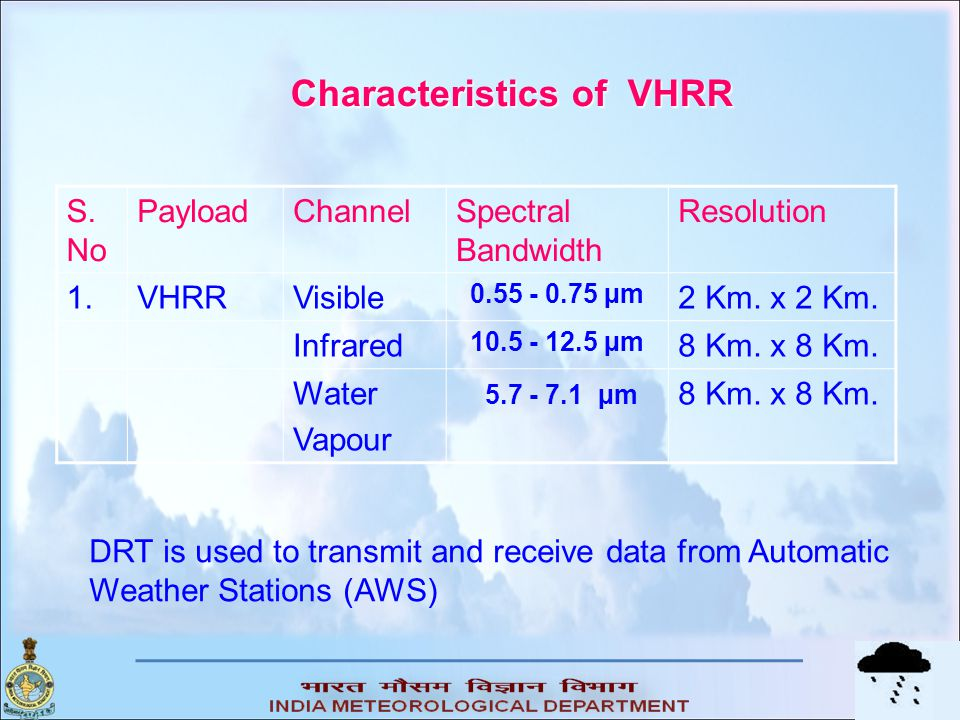 Characteristics of VHRR S.No Payload Channel Spectral Bandwidth