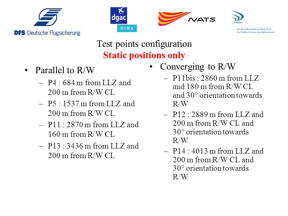 Test points configuration Static positions only