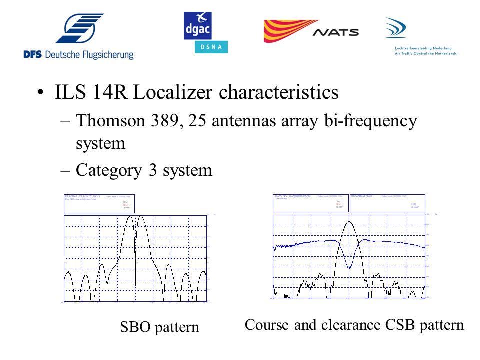 ILS 14R Localizer characteristics