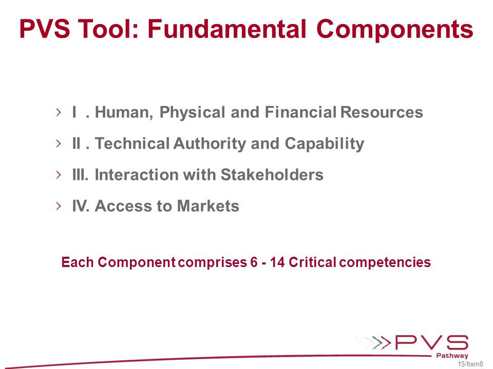 Each Component comprises 6 - 14 Critical competencies