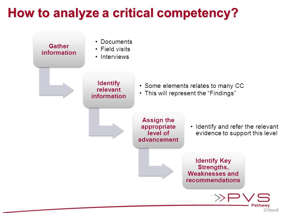 How to analyze a critical competency