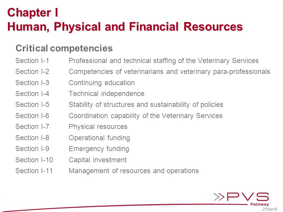 Chapter I Human, Physical and Financial Resources