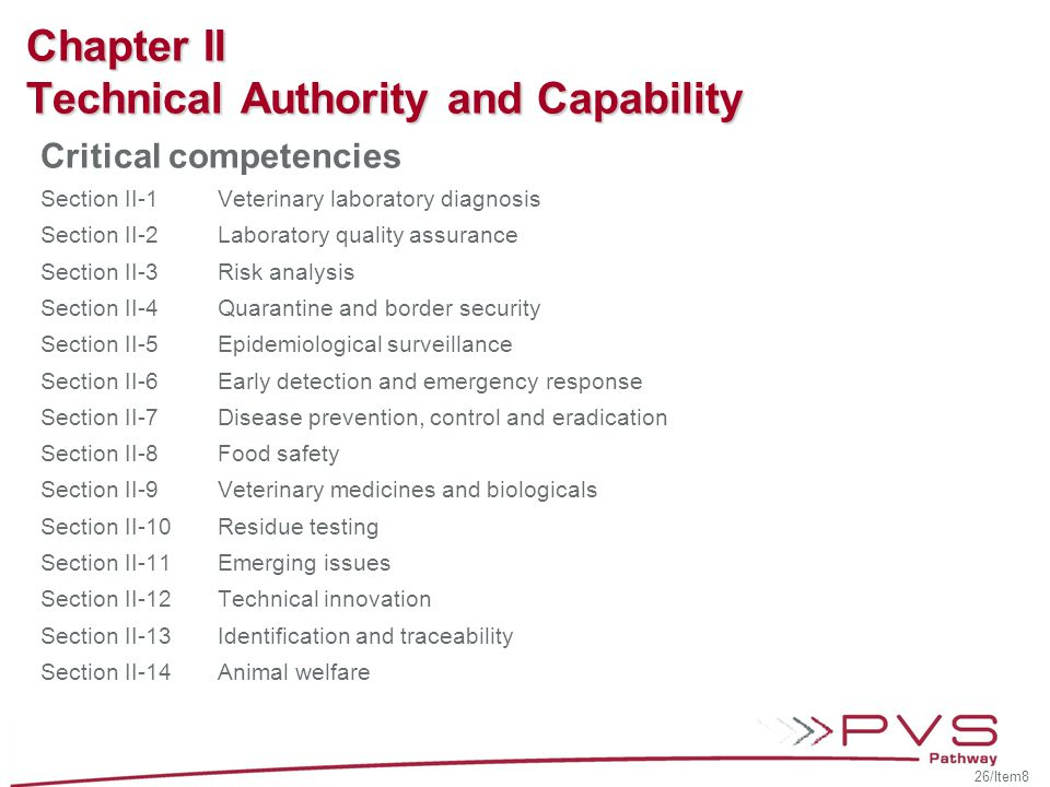 Chapter II Technical Authority and Capability