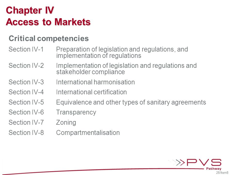Chapter IV Access to Markets
