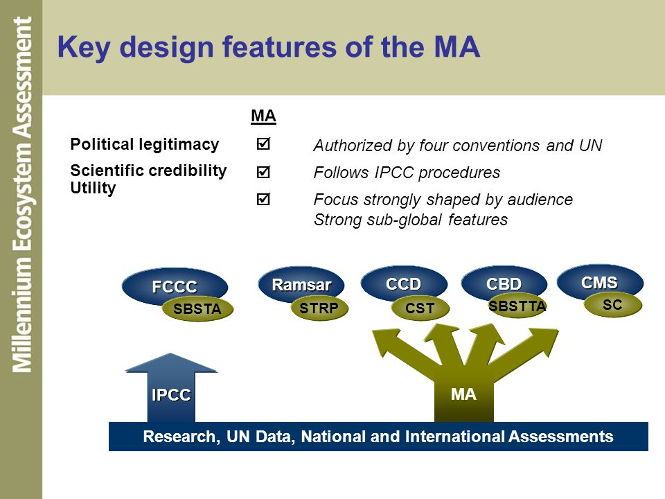Key design features of the MA
