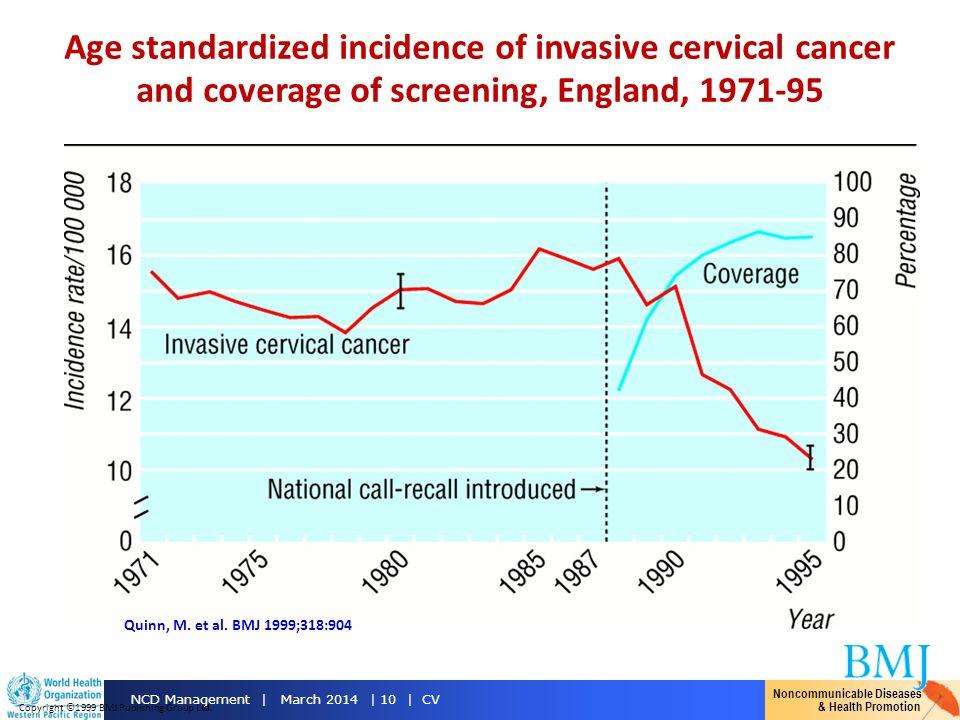 Age standardized incidence of invasive cervical cancer
