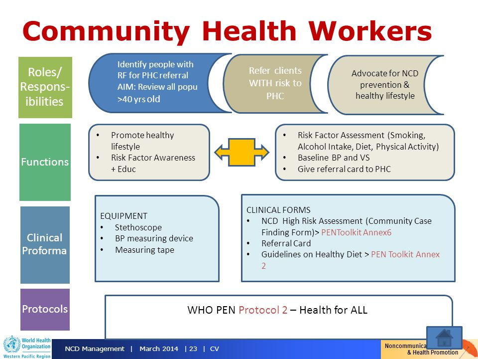 community health care nurse gull pt assessment guidelines