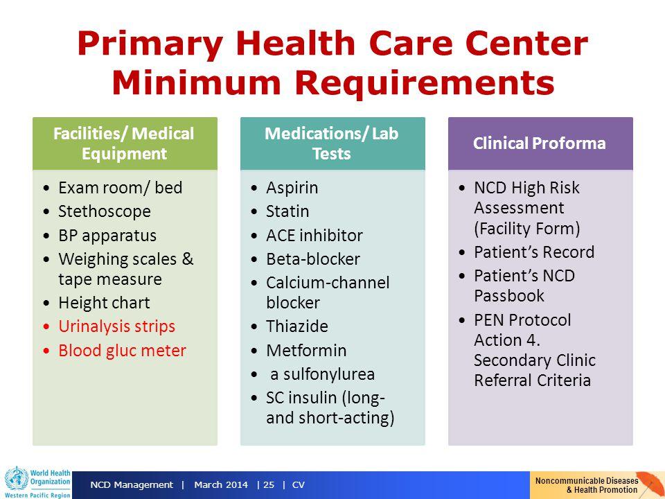 Primary Health Care Center Minimum Requirements