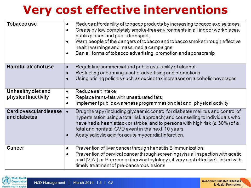 Very cost effective interventions