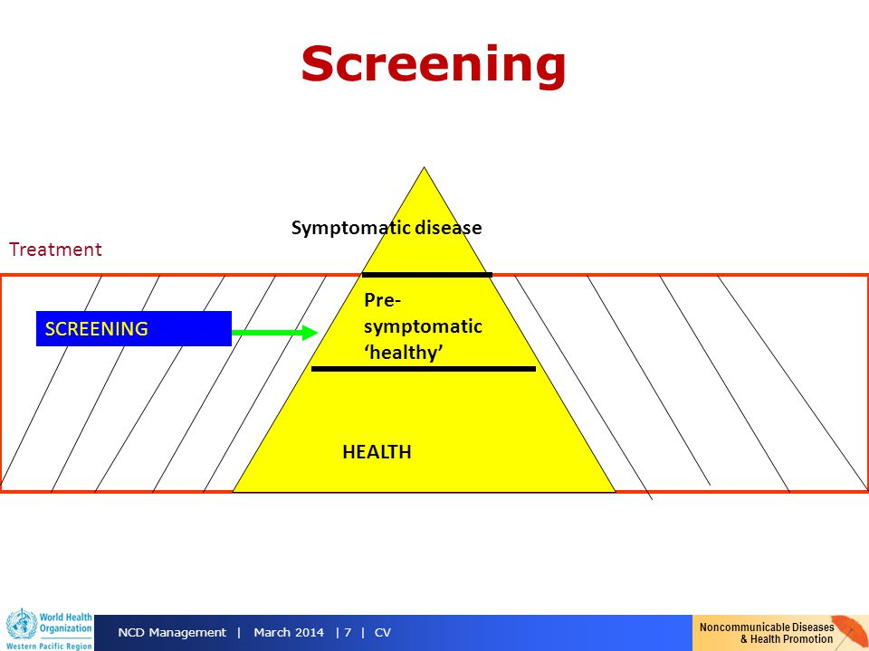 Screening Symptomatic disease Treatment Pre-symptomatic 'healthy'
