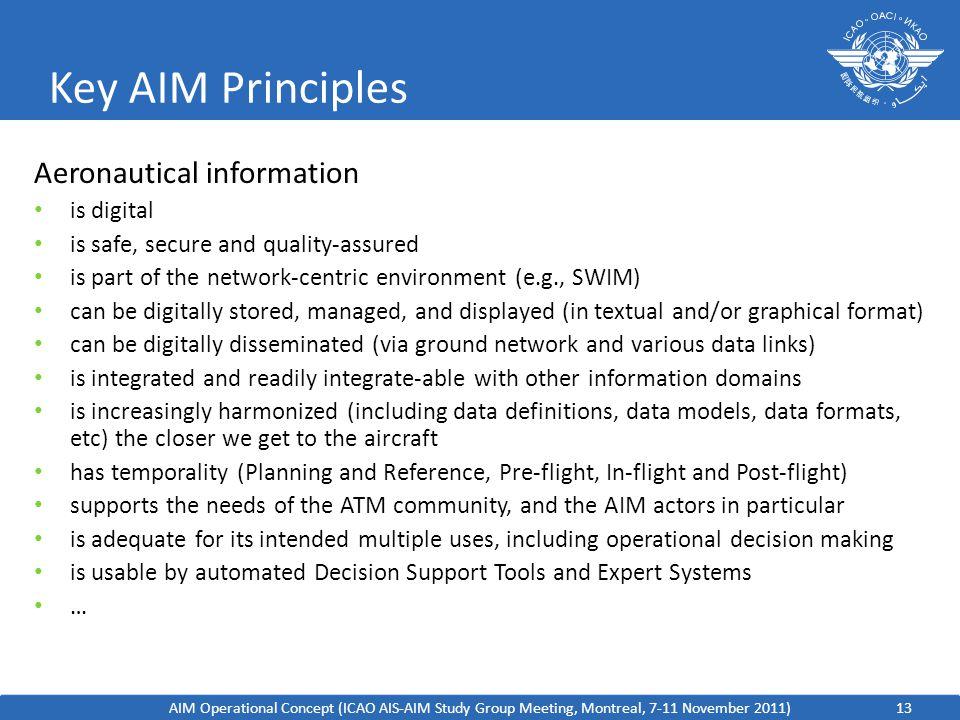 Key AIM Principles Aeronautical information is digital