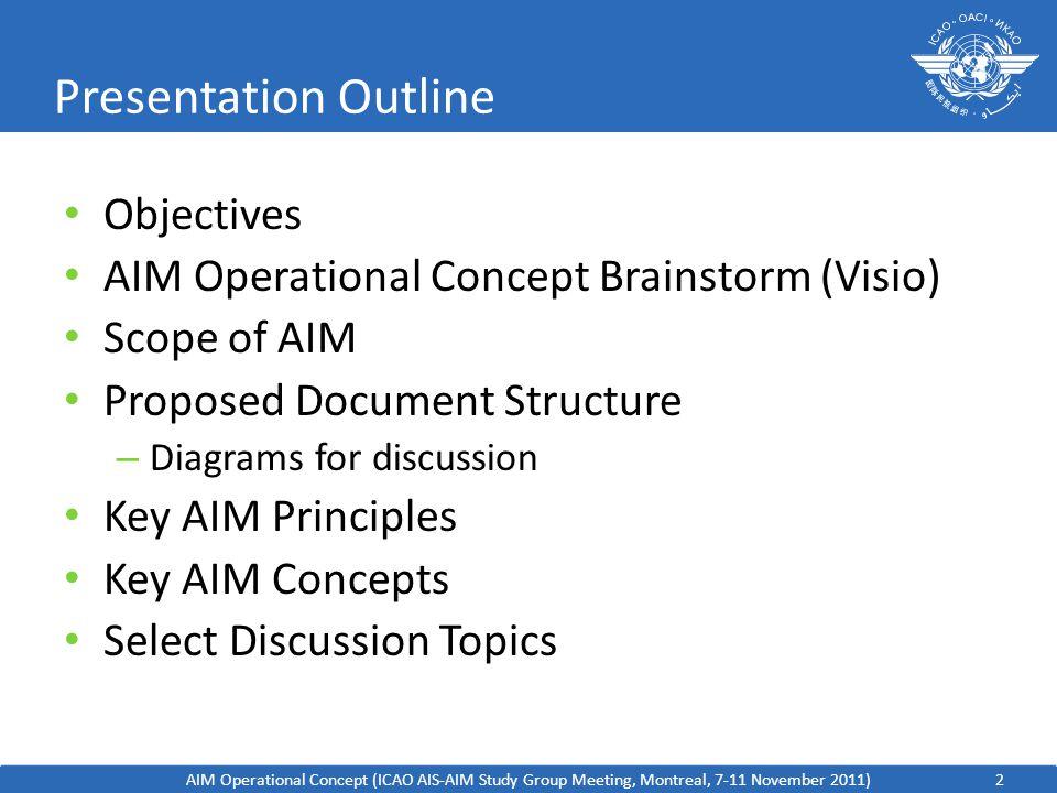 Presentation Outline Objectives